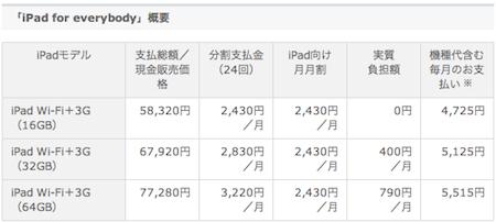 スクリーンショット(2010-11-26 16.53.03).png