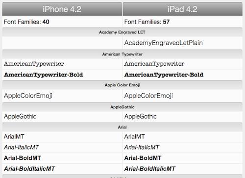iOS4.2 fonts