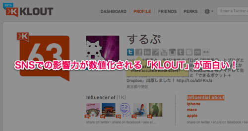 Klout title 1