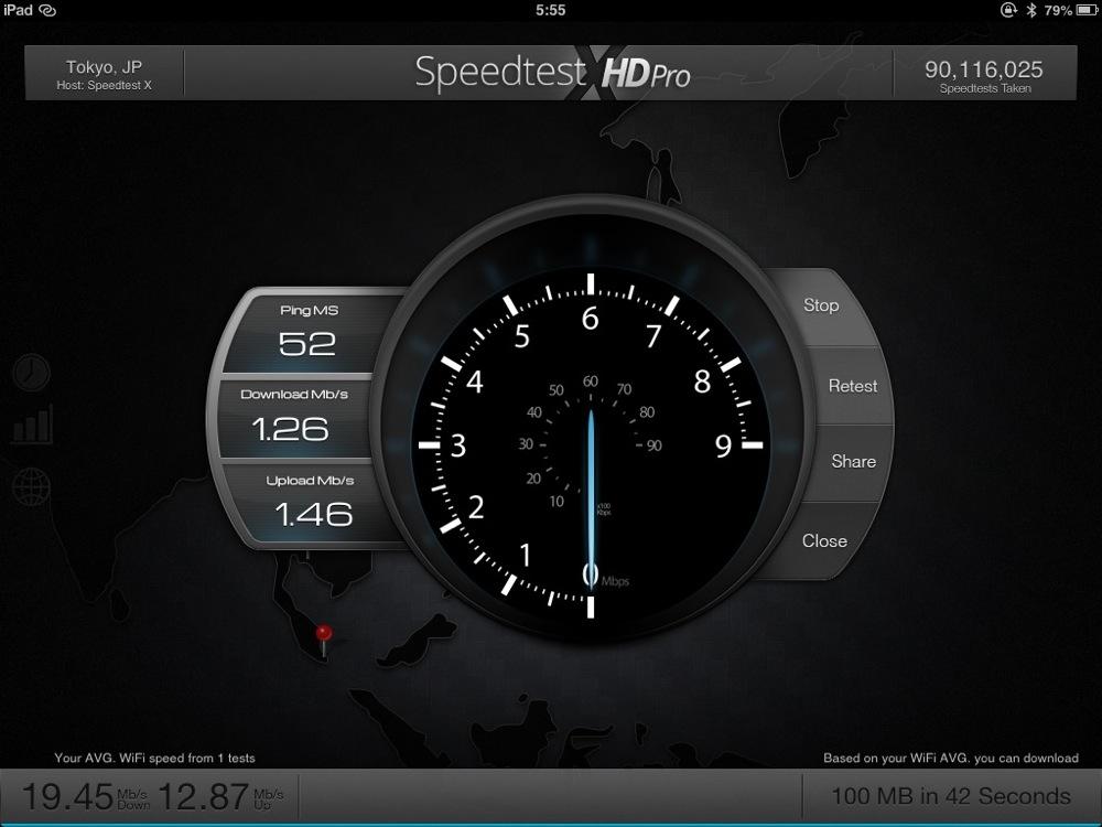 Bluetoothテザリングで接続したiPadの下りと上り速度