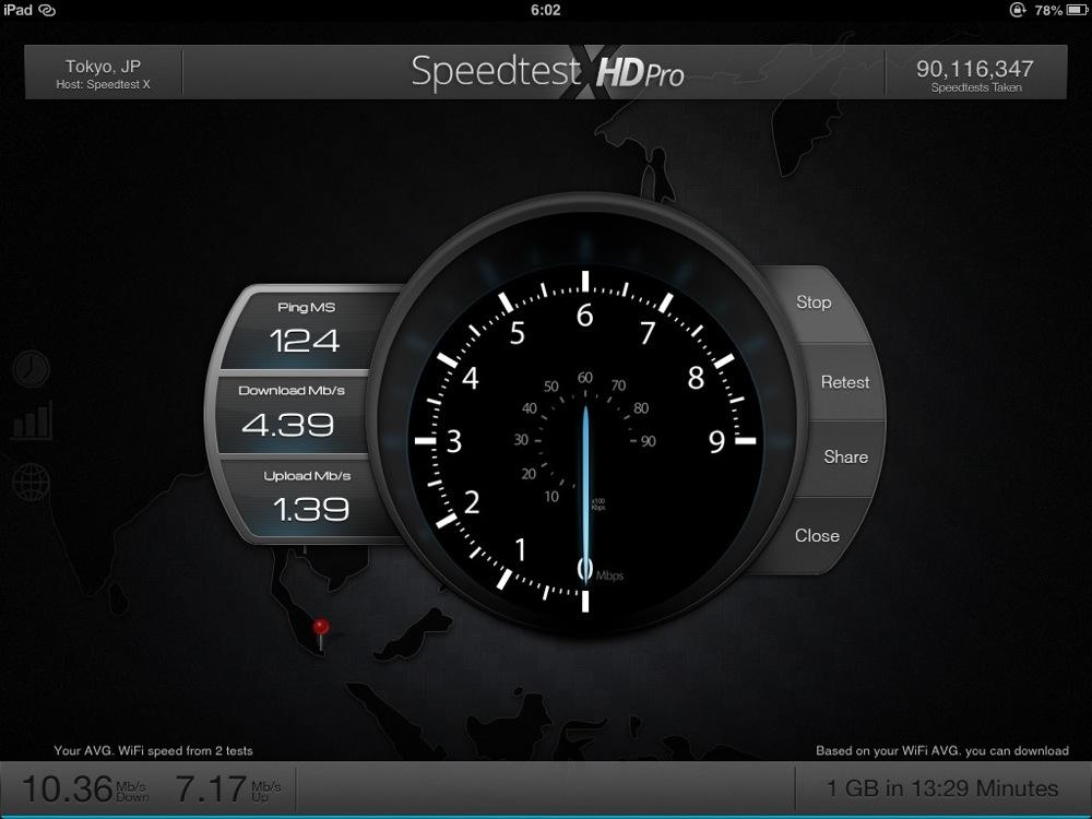 Wi-Fiテザリングで接続したiPadの下りと上りの速度
