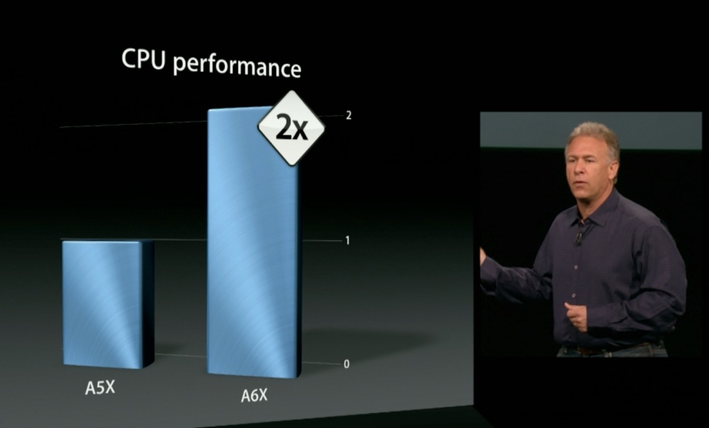 Ipad 4th generation keynote 01