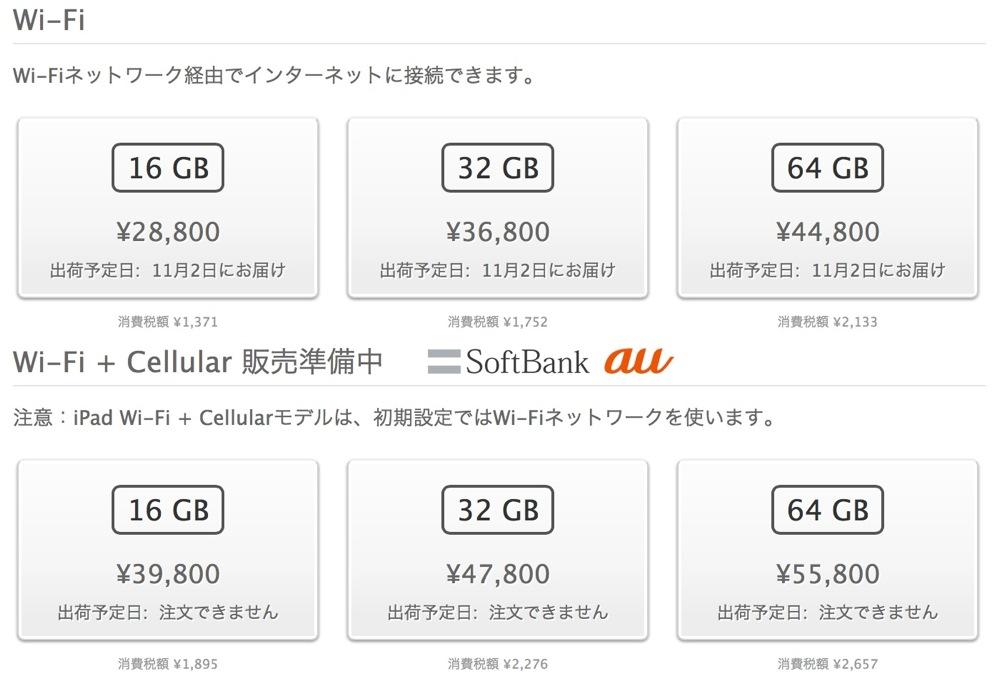 Ipad mini price table