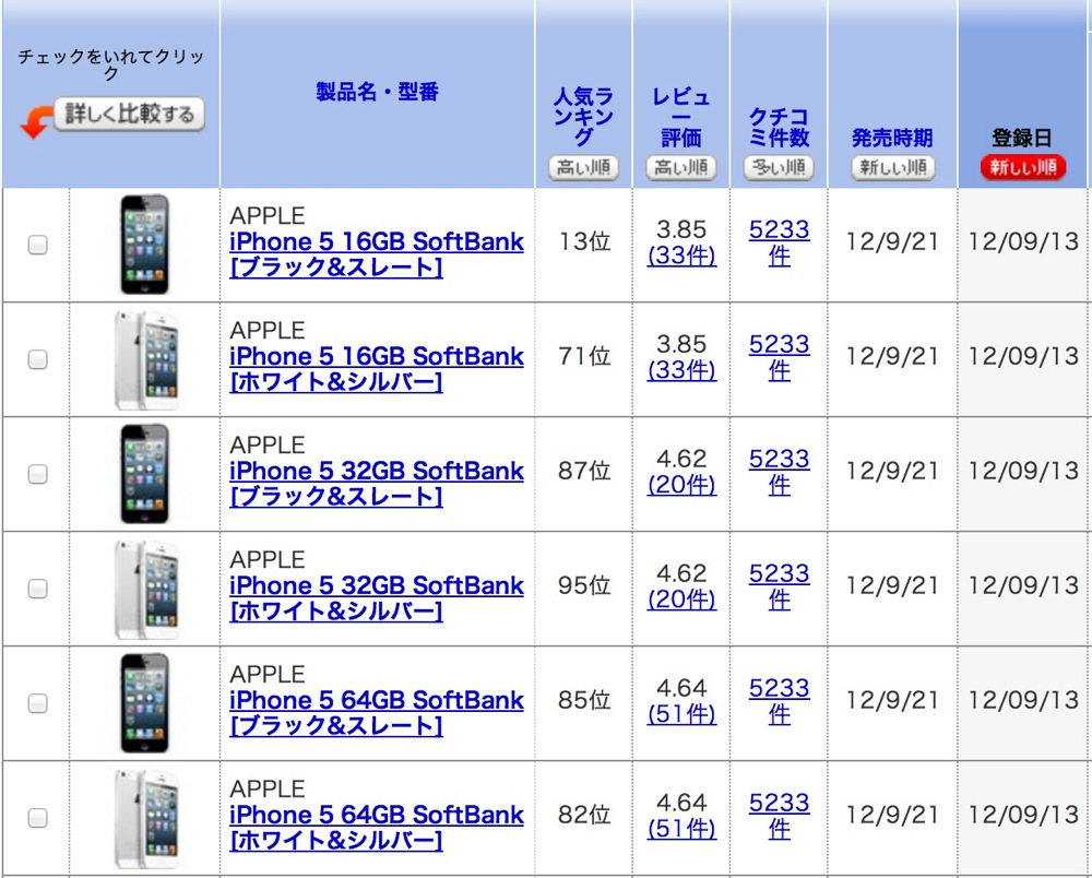 Iphone 5 ranking softbank kakaku com