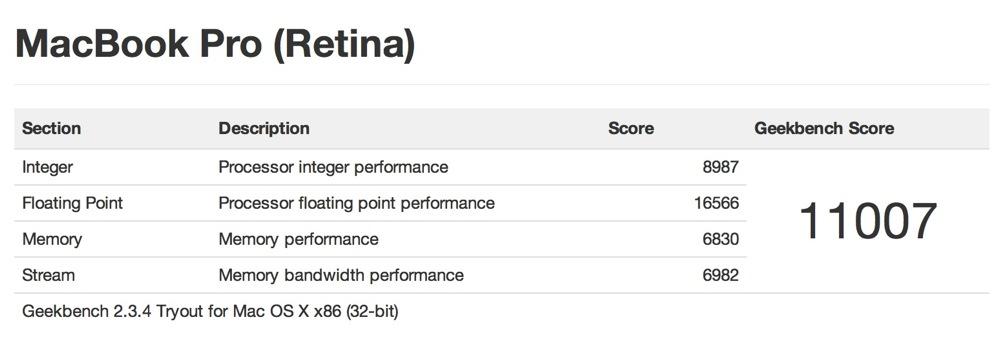 Macbook pro 13inch benchmarks 00