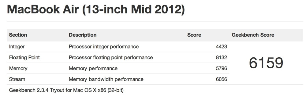 Macbook pro 13inch benchmarks 03