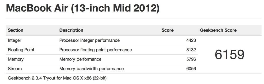 Macbook pro 13inch benchmarks 03