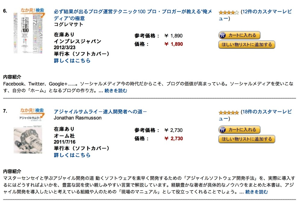 Problogger books amazon ranking 6