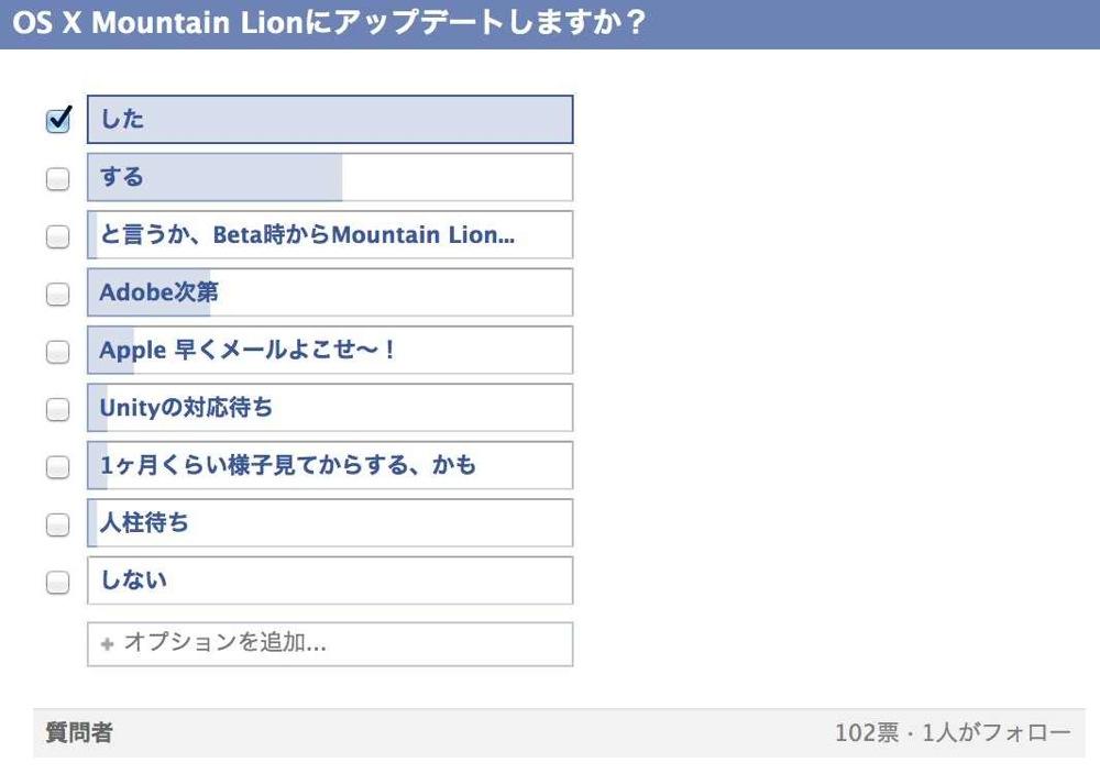 和洋風が行った「OS X Mountain Lionにアップデートにしますか?」アンケート結果