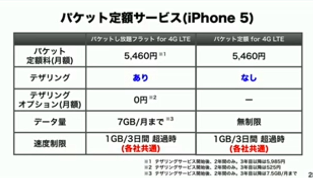 Tezaring iphone 5 lte sugee 00