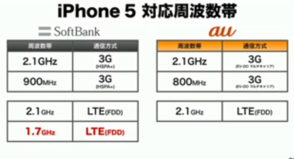 Tezaring iphone 5 lte sugee 11