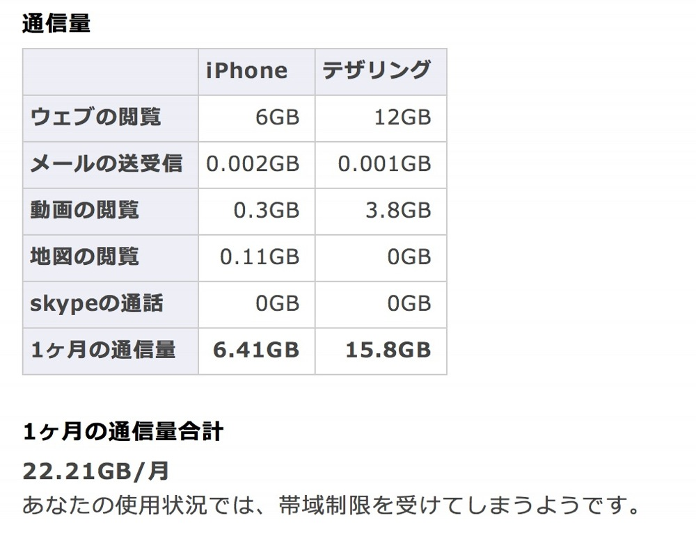Uka blog au iphone 5 data 01
