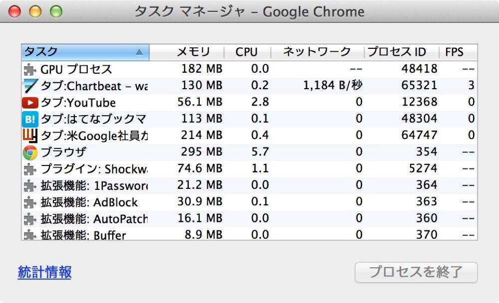 Chrome usa google matt cuts 01