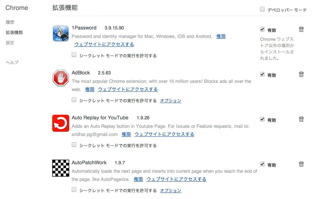 Google Chromeの拡張機能画面