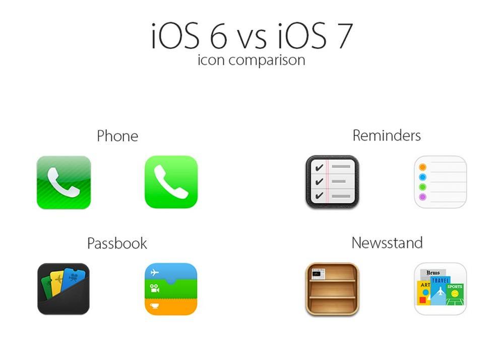 Ios 6 ios 7 icons