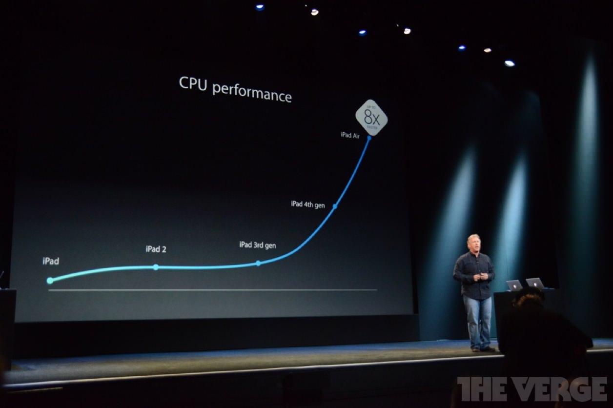 iPad Air 05
