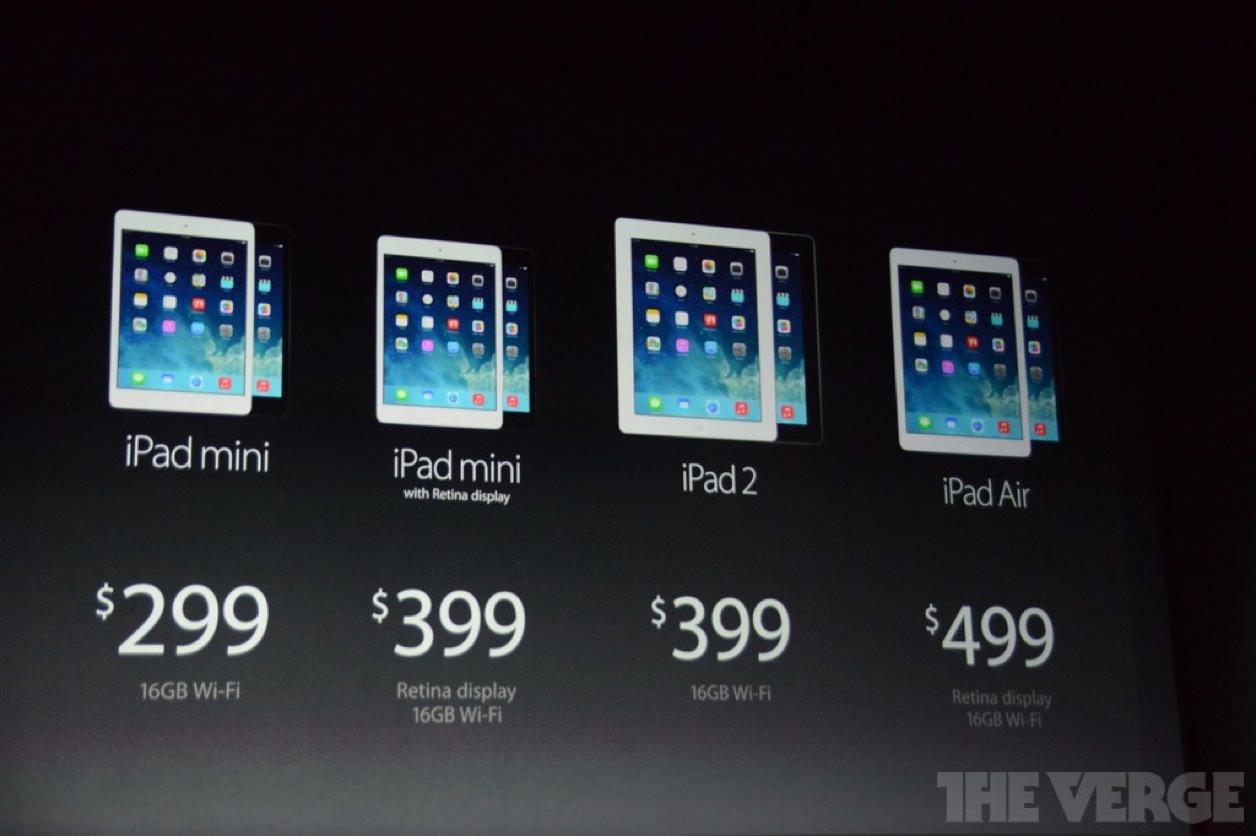 iPad AirのWi-Fiモデルの価格