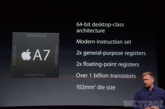 A7の詳細