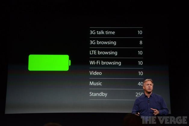 iPhone 5sのバッテリー時間。