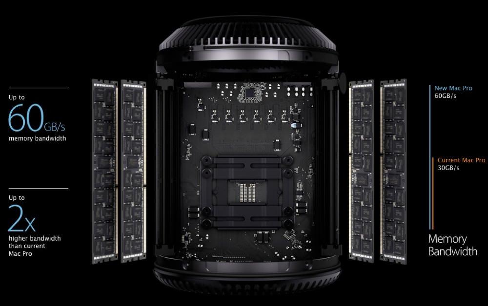 Mac pro mid 2013 00