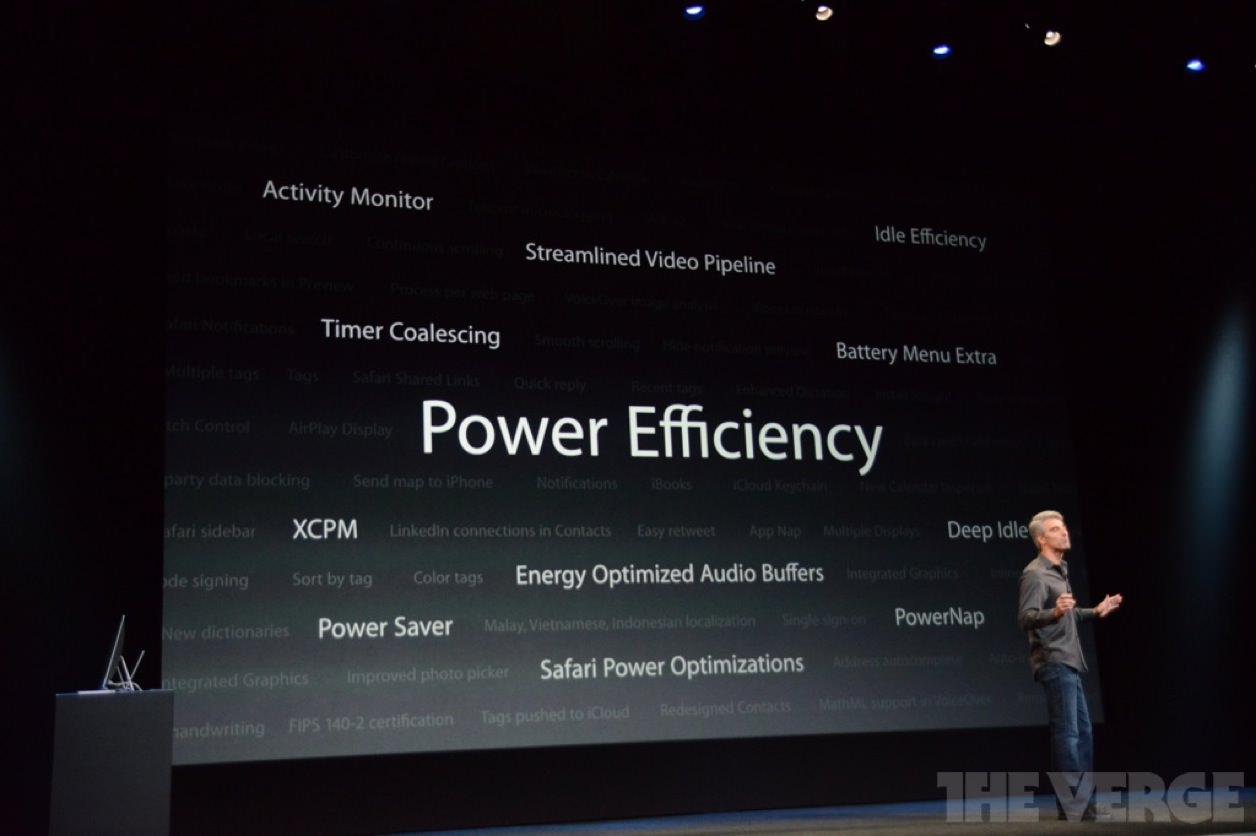 OS X Mavericks(マーベリックス)はバッテリーがさらに持つように