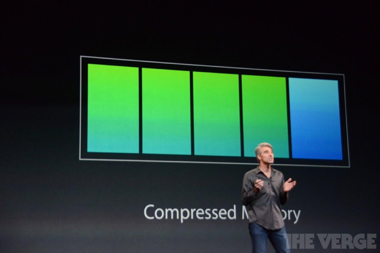 OS X Mavericks(マーベリックス)はメモリ使用量を圧縮するようにしている