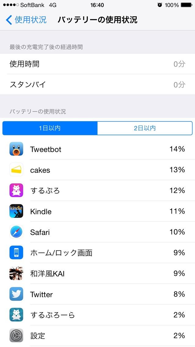 アプリ別のバッテリーの使用状況リスト。