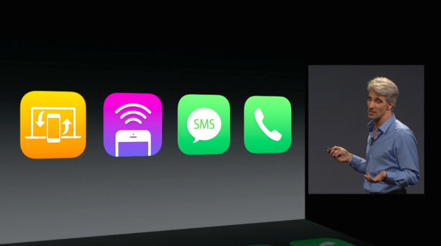 iOS8はOS X Yosemiteと強力に連携します。
