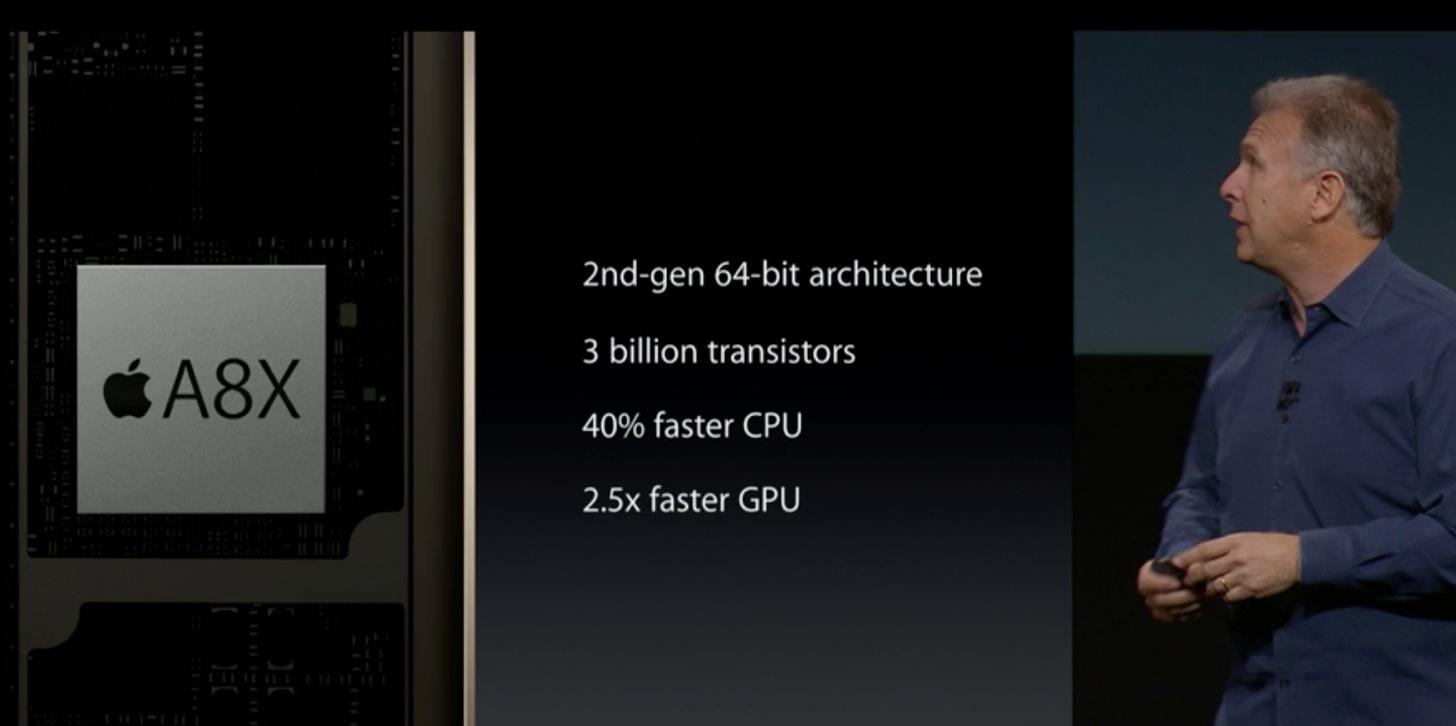iPad Air 2のCPUチップはA8X