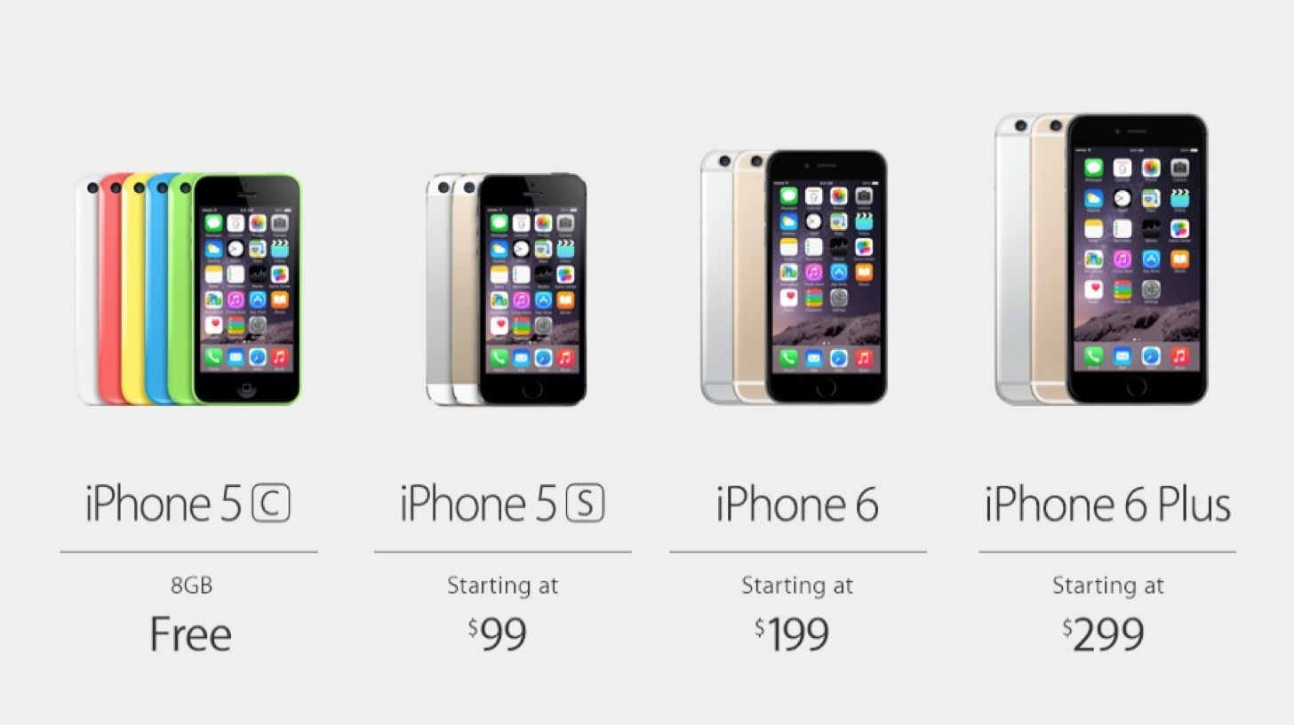 iPhone 6とiPhone 6 Plusの価格