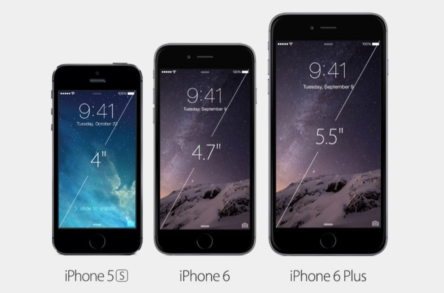 iPhone 6とiPhone 6 PlusとiPhone 5sとiPhone 5