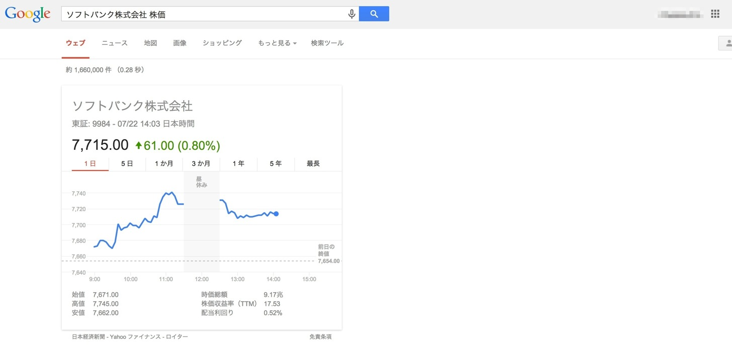 株価のGoogle日本語検索コマンド