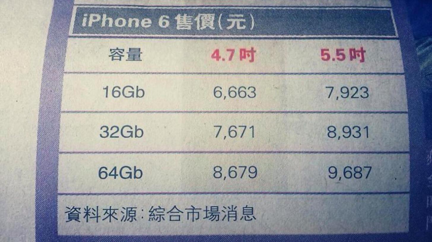 香港のiPhone 6の価格表