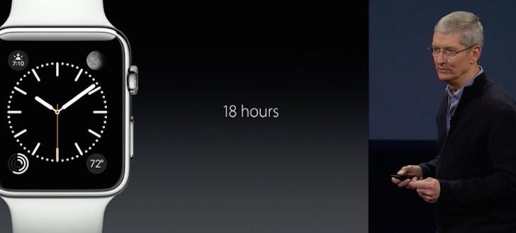 【速報】Apple Watchのバッテリーは18時間持つ!どうやら1日中使えるようだ!