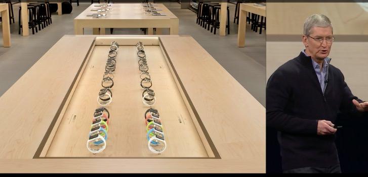 Apple watch release date0