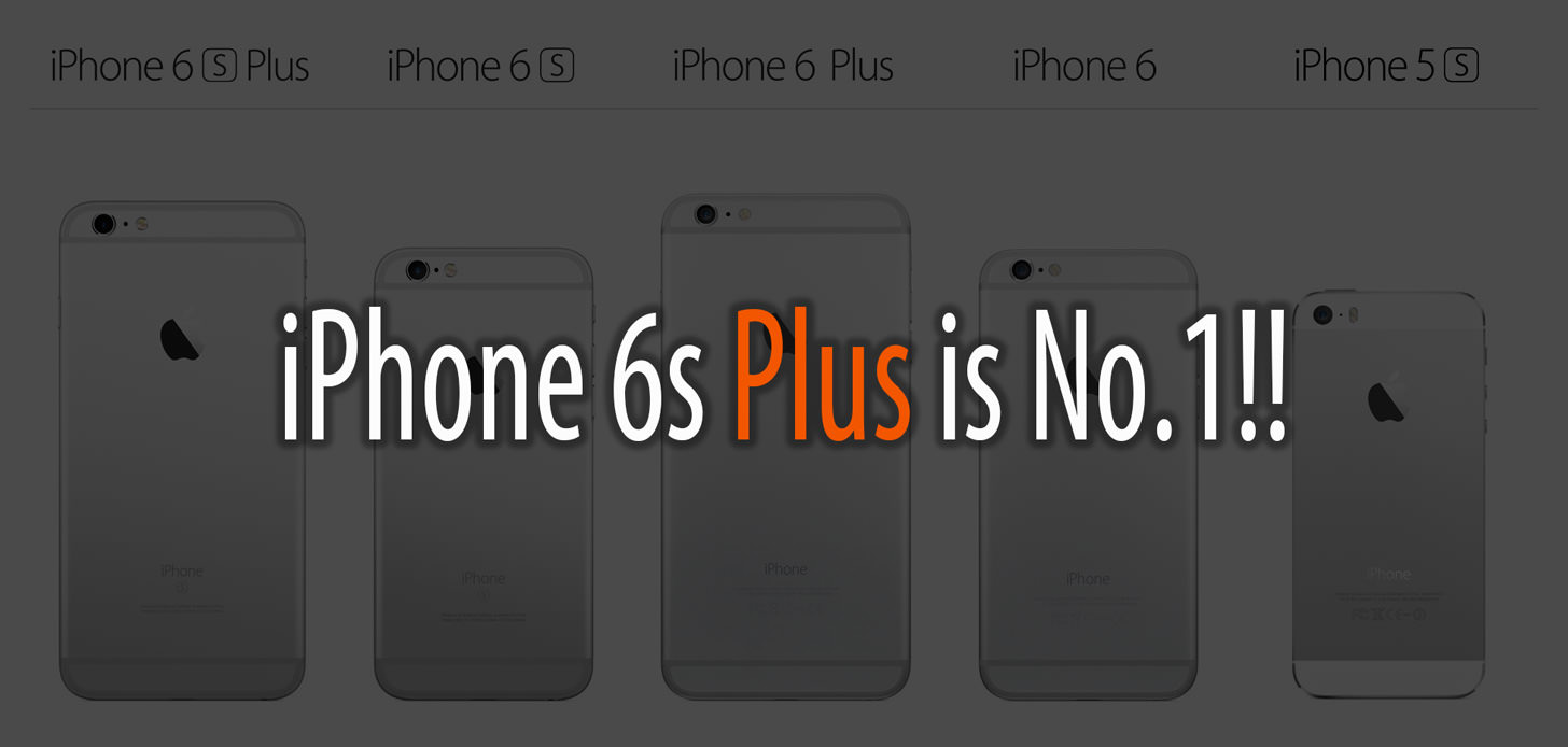 iPhone 6s Plus is No.1