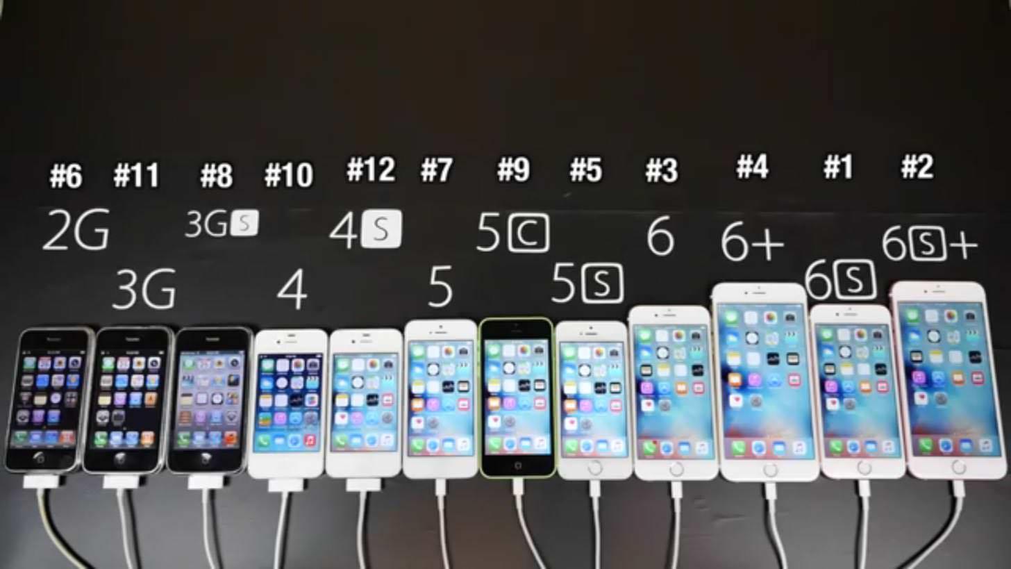 iPhone6sが一番速い結果に
