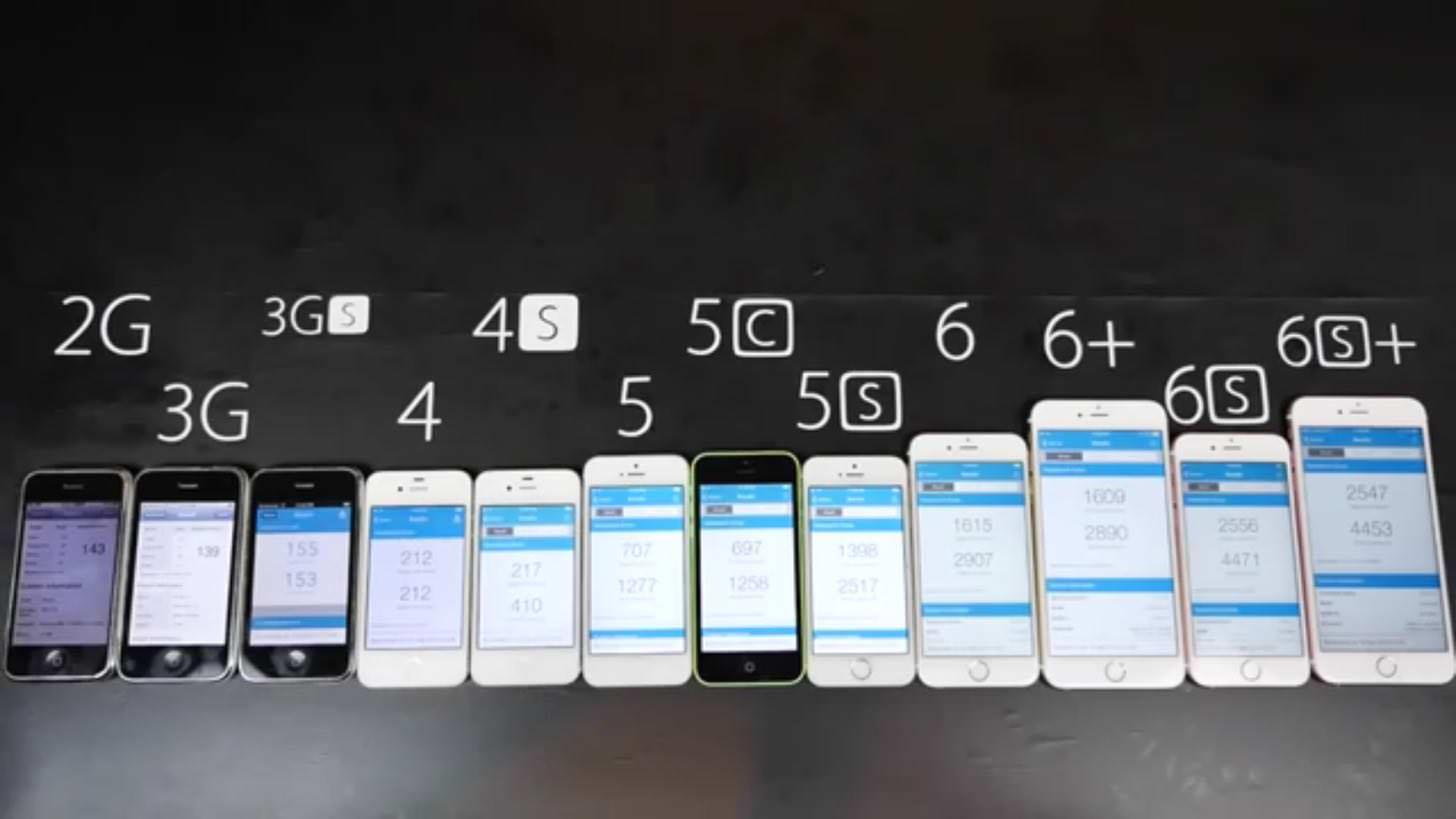 iPhone6sのチップパワー