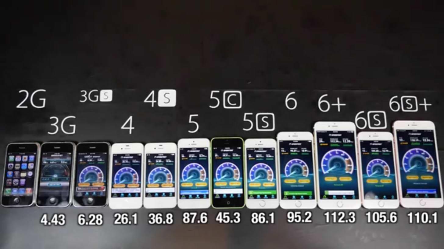 iPhone6sのWi-Fiスピード