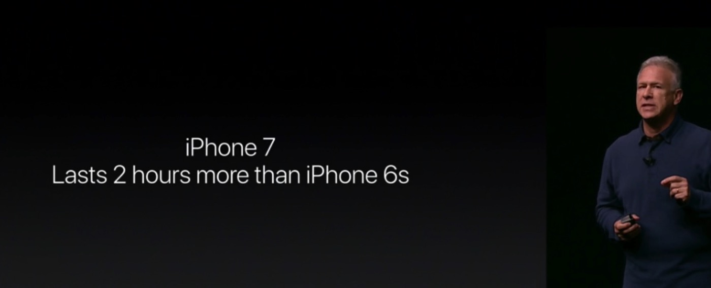 Announced iphone 7 battery0