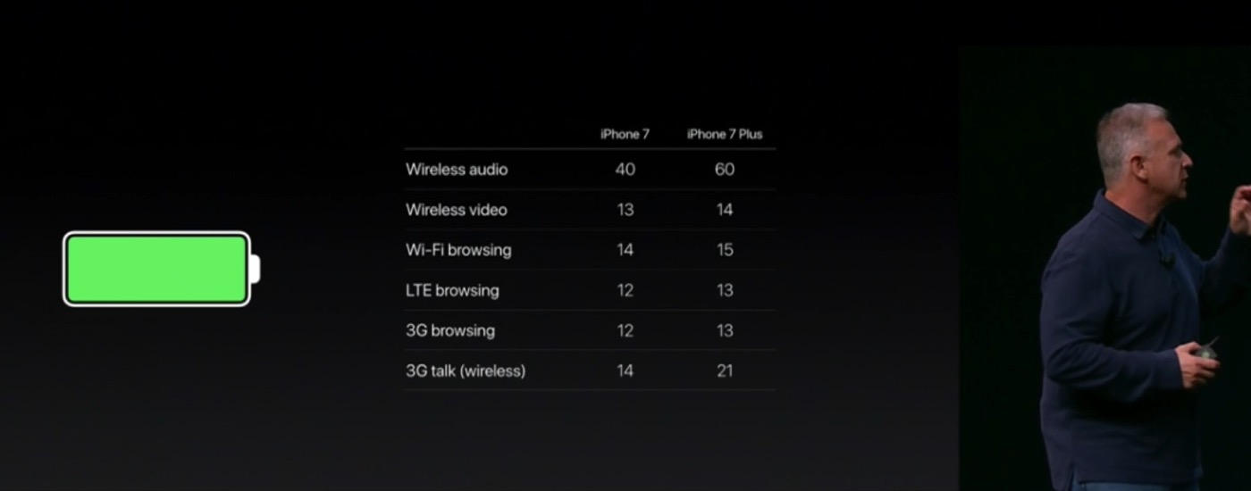Announced iphone 7 battery2