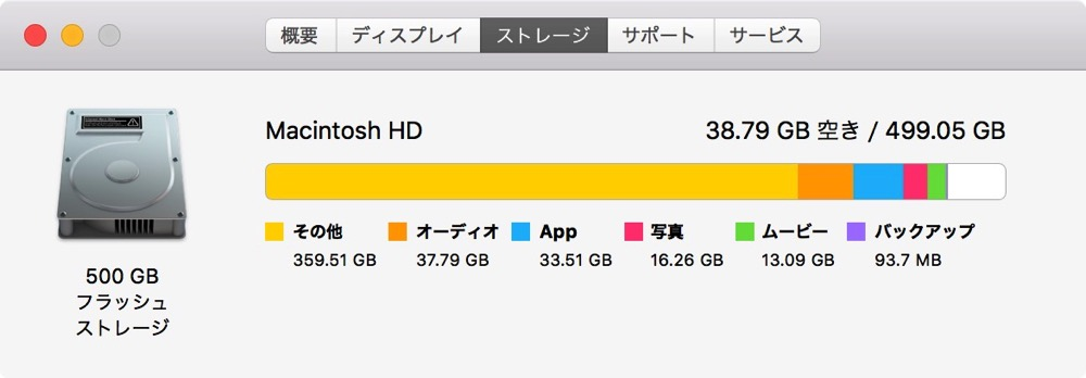 Macの空き容量を空ける前のビフォー状態。
