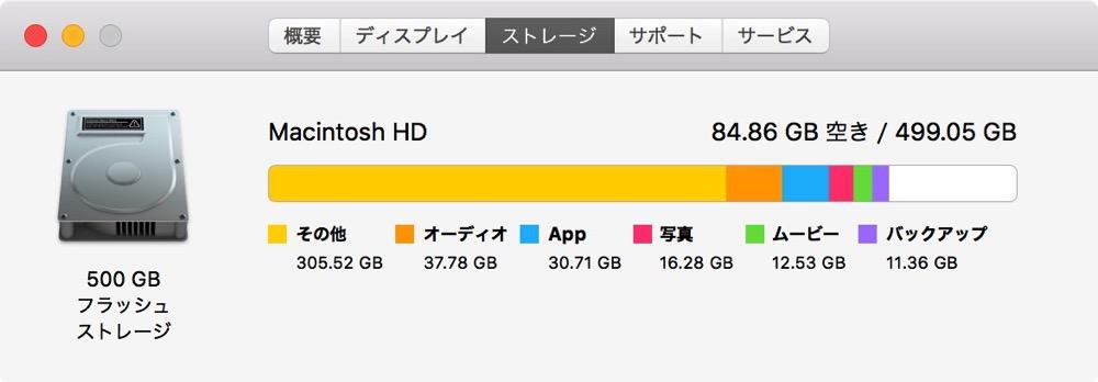 iTunesのiPhone/iPadのバックアップを削除したことで、Macの容量不足は解消したのか?アフター。