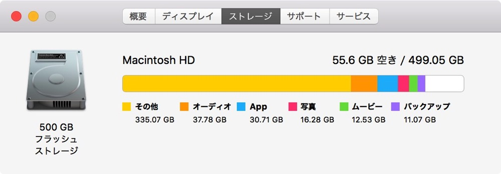 iTunesのiPhone/iPadのバックアップを削除したことで、Macの容量不足は解消したのか?ビフォー。