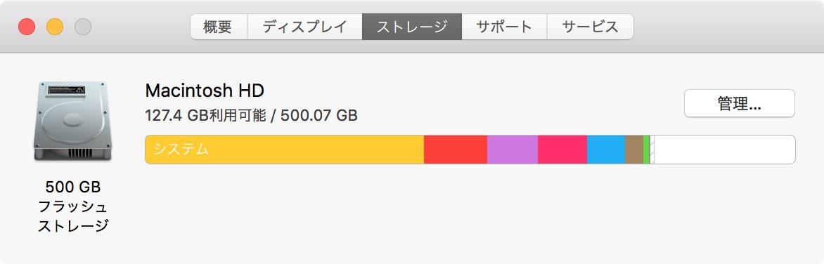 macOS High Sierraに普通にアップデートした時のストレージの空き容量。