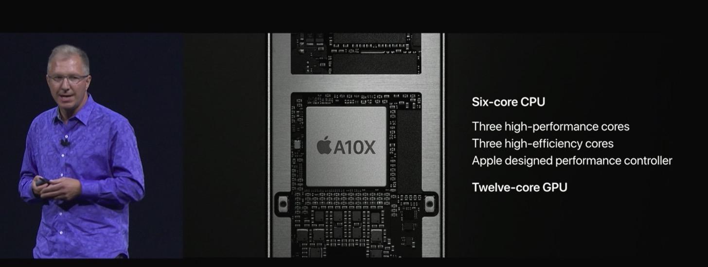 iPad Proのスペック