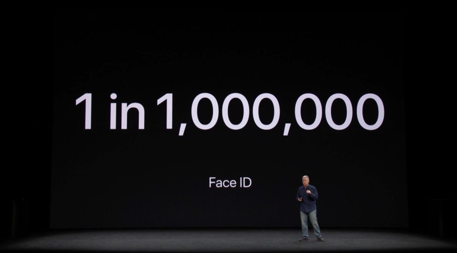 Face IDの誤認証率。