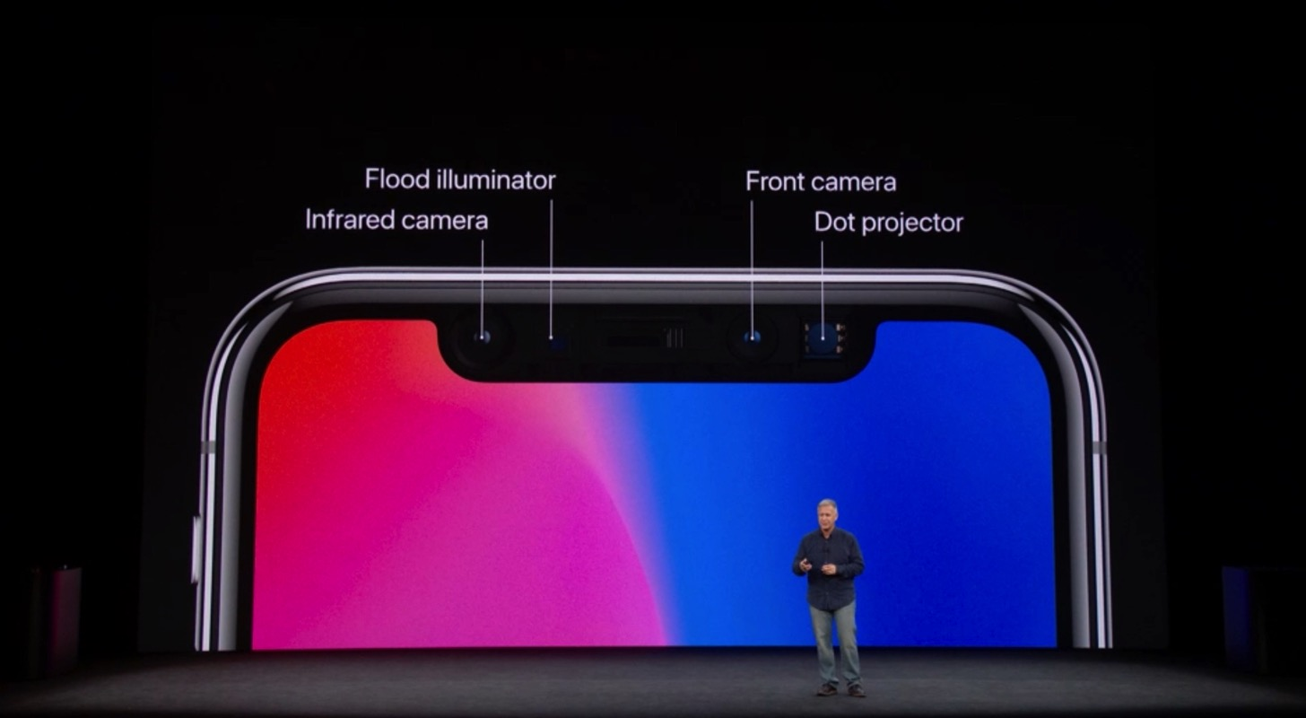 iPhone Xのフロントカメラ(TrueDepthカメラ)