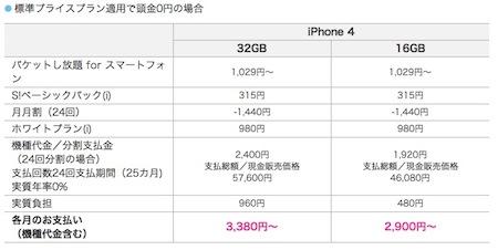 標準プライスプラン iPhone 4