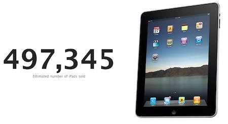 iPad stats